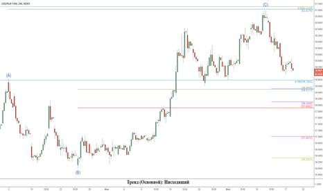 USDRUB_TOM: Рубль, евро и нефть против доллара США