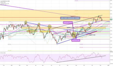 USOIL: Crude Oil Forecast and Technical Analysis Dec 8th
