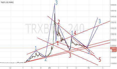 TRXBTC: 550 and 230 --- 2 buy zone