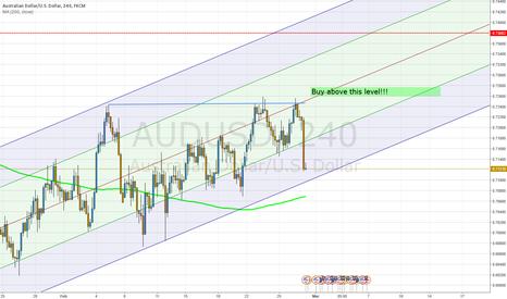 AUDUSD: AUD/USD - KEEP ON RISING
