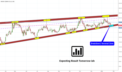 ORIENTCEM: ORIENT CEMENT Wedge Breakout