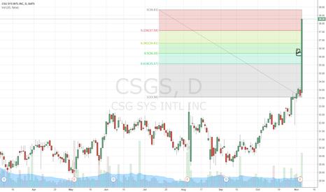 CSGS: csgs