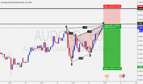 AUDCAD: Butterfly on the AUDCAD