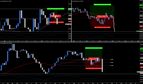 EURJPY: EUR.JPY - How To Deal With A Losing Position