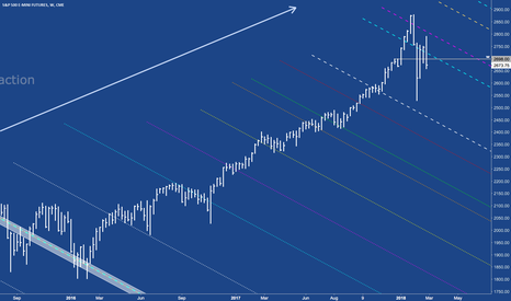 ES1!: S&P 500 E-Mini - Ouch, that's it...