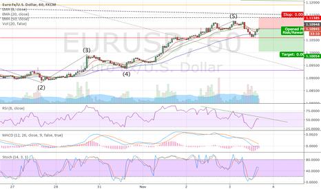 EURUSD: EURUSD Short for Wave 5, 2618 & RSI Div