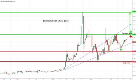 BITCF: Bitcoin moneda del futuro