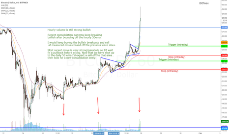 BTCUSD: Bitcoin - How to trade the bullish retracement/V-bottom