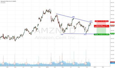 AMZN: Barrier triangle#AMZN#02-12-2014#