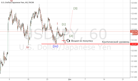 USDJPY: Покупка USD/JPY, заходные вверх. Волновой обзор.