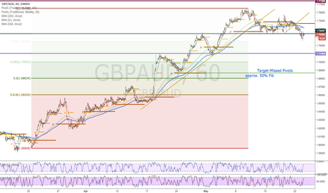 GBPAUD: GBPAUD-Short Missed Daily/Weekly Pivot