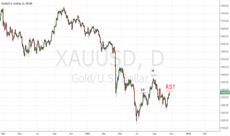 XAUUSD: Is it possible a real right shouder is forming?