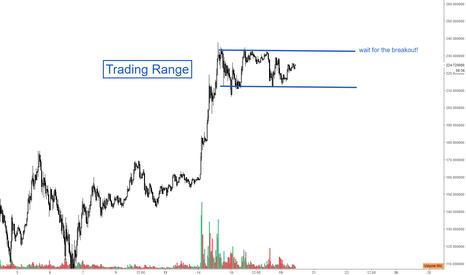 LTCUSD: Litecoin Price Analysis