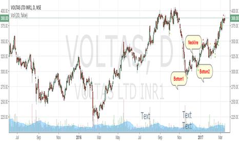 VOLTAS: Voltas double bottom - go long target 401 SL 380