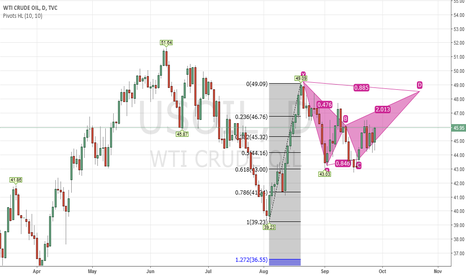 USOIL: WTI Crude Oil - 29 Sept 2016