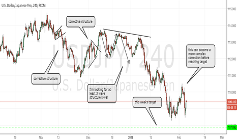 USDJPY: USDJPY has some unfinished business. The rest hit target already
