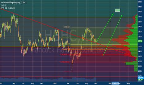 HBHC: HANCOCK