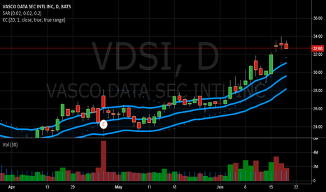 VDSI: Vasco Data Fundamentals ROCK!