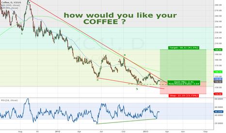 KC1!: COFFEE - how would you like it ?