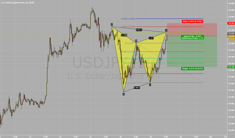 USDJPY: Short USD/JPY Bearish Gartley