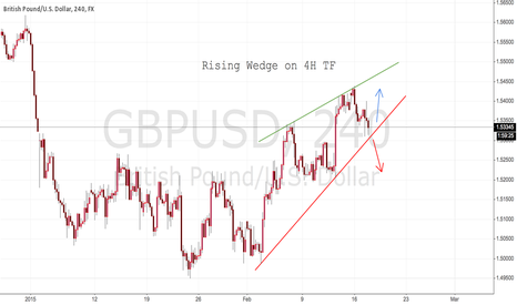 GBPUSD: Example of Rising wedge in GBPUSD 4H TF