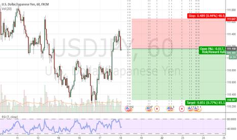 USDJPY: 1D Trend Folllowing Trade