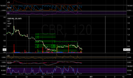 CBR: One penny stock I don't like: CBR