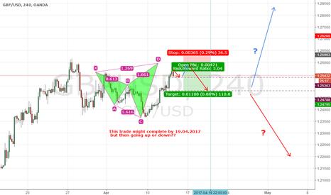 GBPUSD: GBP/USD _ Short
