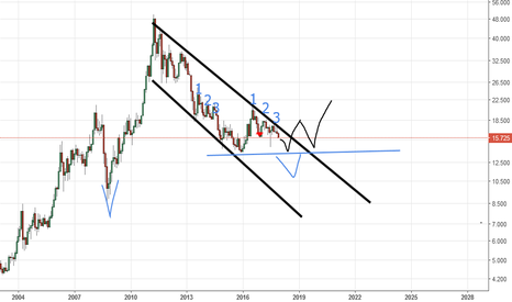 SILVER: 12-11 Silver Chart ( by Got Goldies)