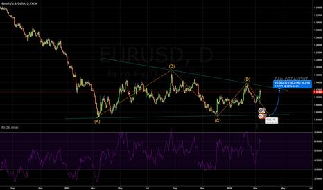 EURUSD: EUR/USD ABCDE WAVE PATTERN