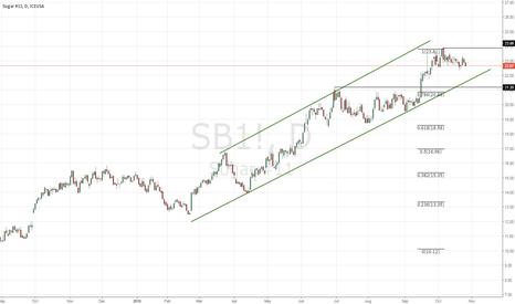 SB1!: sb