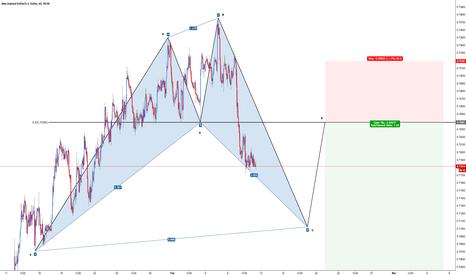 NZDUSD: NZD/USD - Shark & 5-0