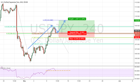 USDJPY: USD/JPY - Uptrend continuation