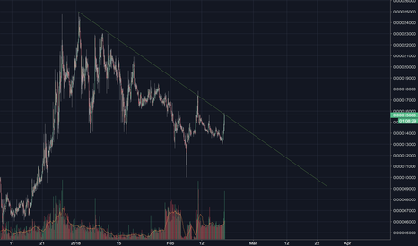 ADXBTC: Can you do it?