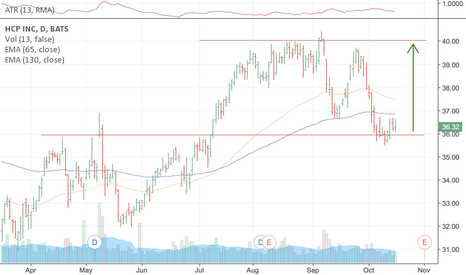 HCP: HCP Long - bounce of a strong mirror level