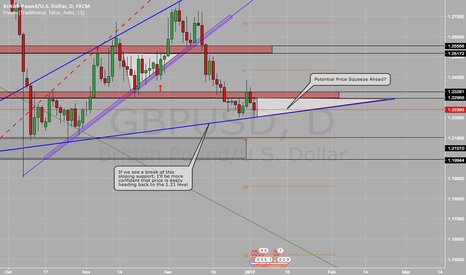 GBPUSD: Sterling heading for the 1.21 level?