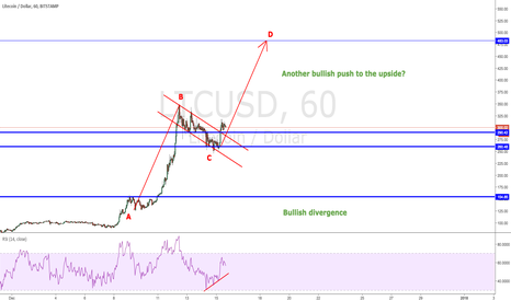 LTCUSD: LTC for another push to the upside?