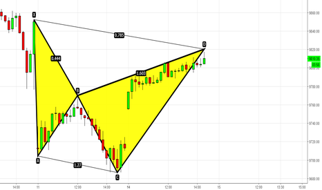 NIFTY: Nifty - 100 Points Enjoyed - Sell with Bearish Cypher below 9790