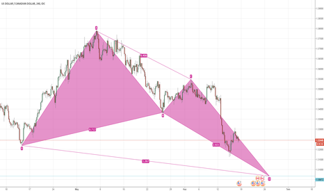 USDCAD: USDCAD BUTTERFLY HARMONIC 4H
