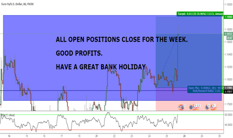 EURUSD: CLOSE ALL OPEN POSITIONS