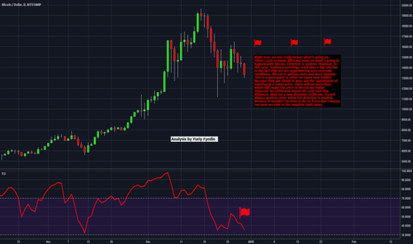 BTCUSD: Crazy Update - what to do next ?
