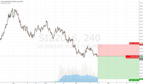 SIZ2016: Рубль продолжает укрепляться