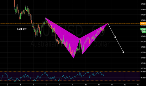 AUDUSD: bearish abcd pattern and structure