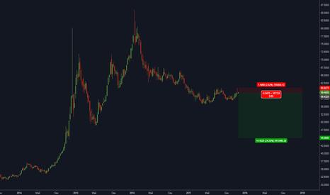 USDRUB_TOM: Доллар по 45