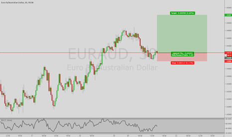 EURAUD: *Trade of the Day* Long EUR/AUD
