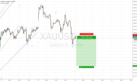 XAUUSD: Золото Sell 1275.20