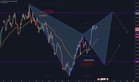 USDJPY: USDJPY (4H) - potential BEAR BAT + BULL CYPHER + an BEAR ABCD
