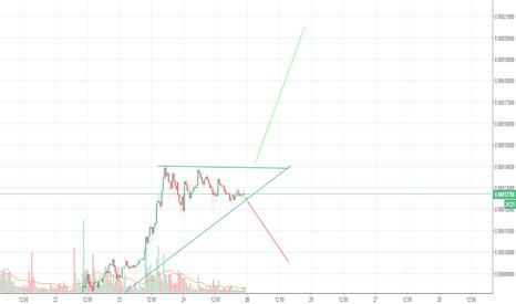 NXTBTC: Nxt ascending triangle?