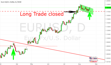 """EURUSD: Quote: """"Washington Continues To Weigh On Markets"""""""