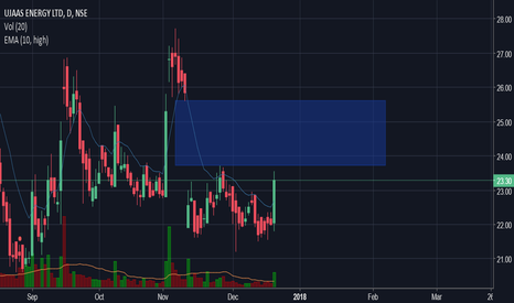 UJAAS: TIME TO COVER THE GAP?
